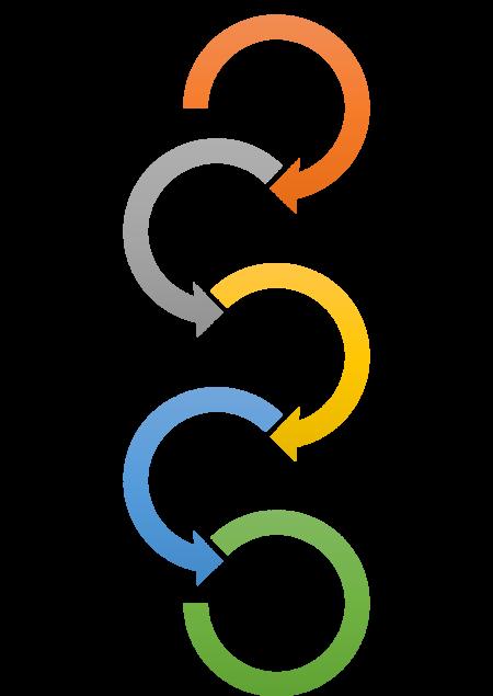 servicio proceso desarrollo